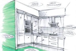 Projekt kuchni krok po kroku
